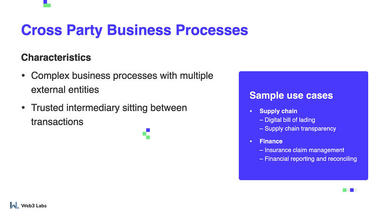 Cross Party Business Processes and Blockchain